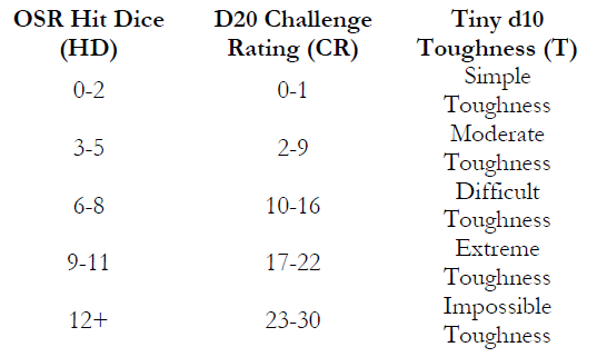 d20-to-TD10